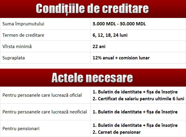 conditii-credit-2014